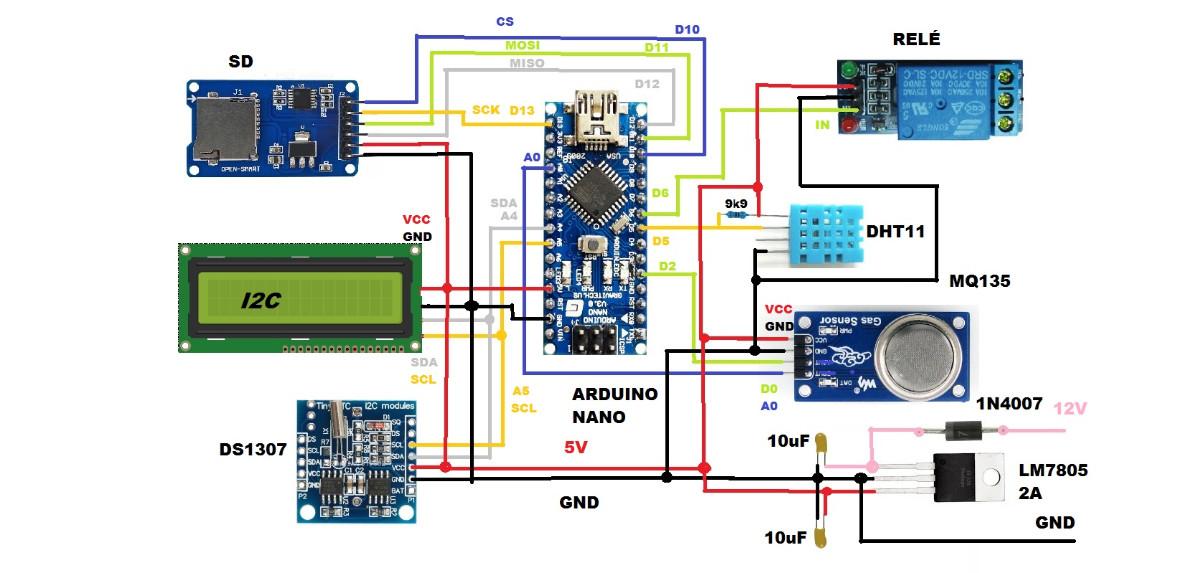 Monitor kvality ovzduší v domácnosti  1560be2ed64